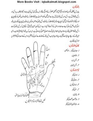 Palmistry Book In English Pdf