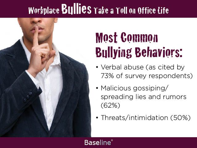 the relationship of schools to emotional health and bullying