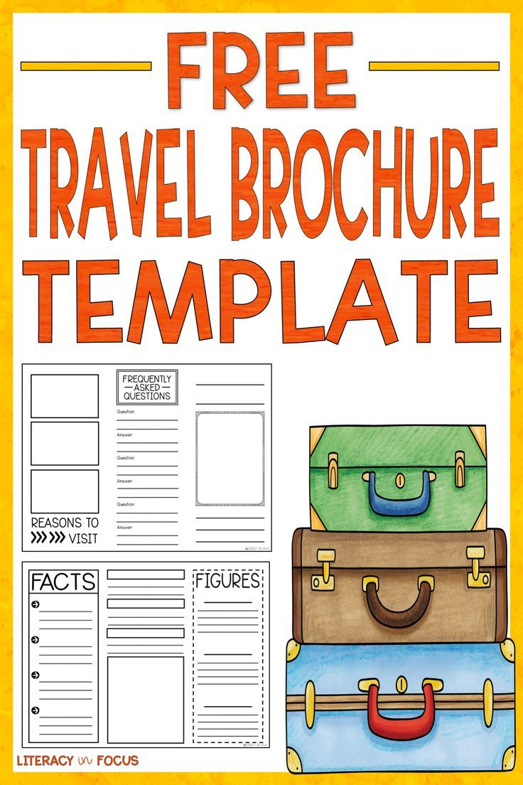 Historical Travel Brochure And Research Project For Teachers