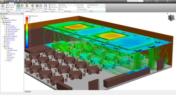 Autodesk Revit to CFD - thermal comfort in a class room. #Autodesk
