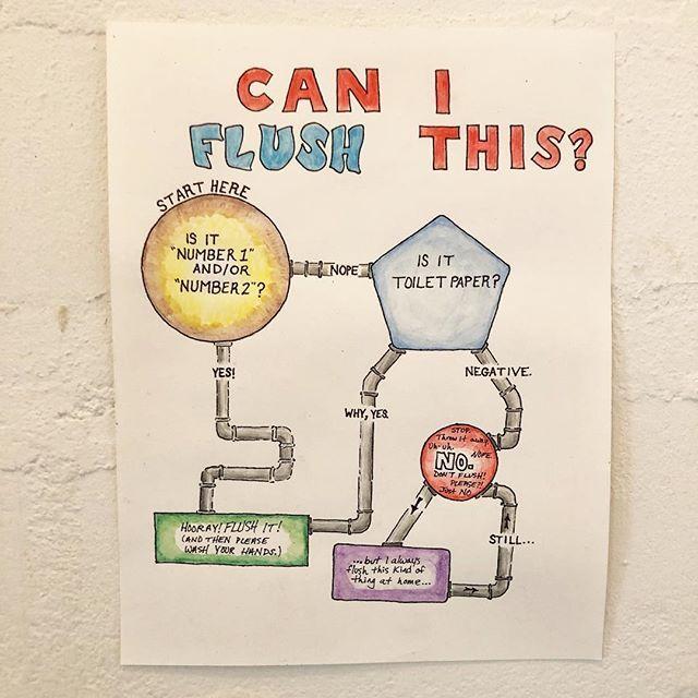 The 25+ best Flowchart diagram ideas on Pinterest Makeup order - flowchart template