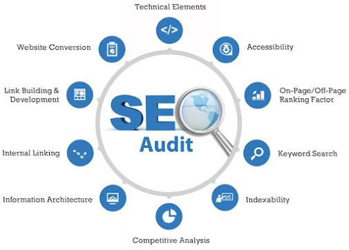 Are You Looking For Affordable Search Engine Optimization Services?