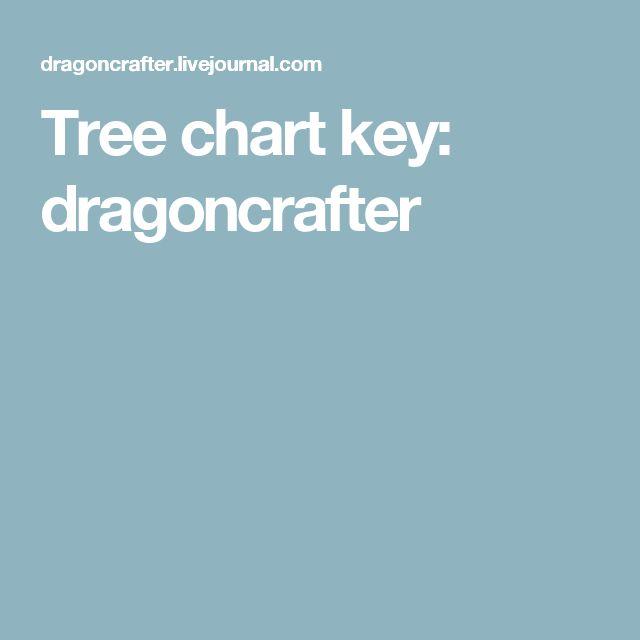 Tree chart key: dragoncrafter