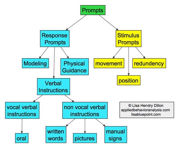 Study Guide Zone - Study Guide Zone