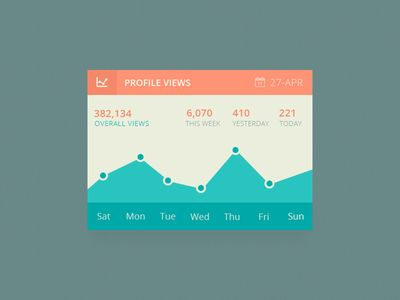 Dribbble - Mini Stats UI by Ramil (Bluroon)