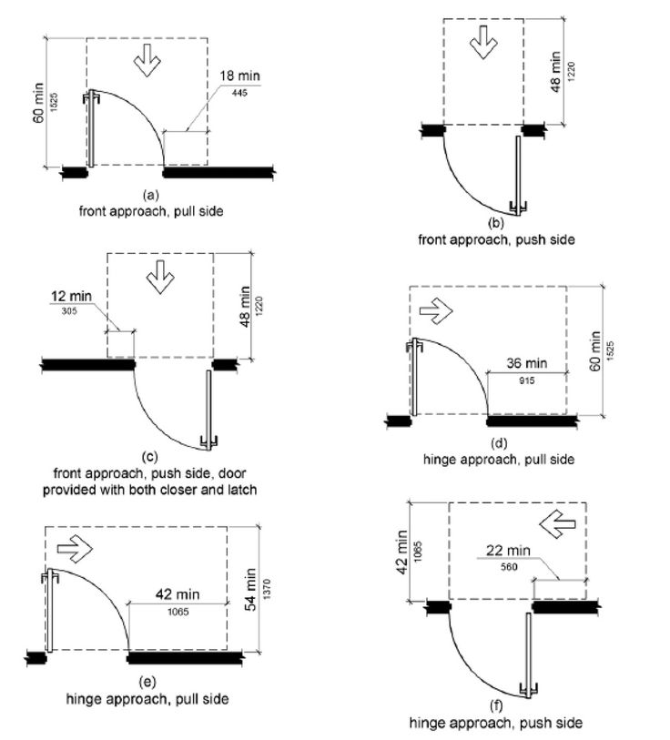 Gallery of A Simple Guide to Using the ADA Standards for ...