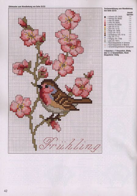 cherry blossoms and robin Cross Stitch