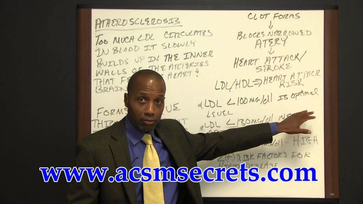 ACSM Personal Trainer Exam Review - Atherosclerosis