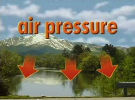 Weather Unit - NASA's Our World: What Is Weather? Video - This NASA video segment focuses on the relationship between weather and climate. Learn more about the interconnectedness of heat, air pressure, winds, and moisture to produce local weather.