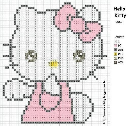 Hello Kitty au point de croix