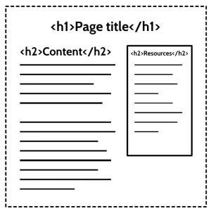 The Importance Of HTML5 Sectioning Elements