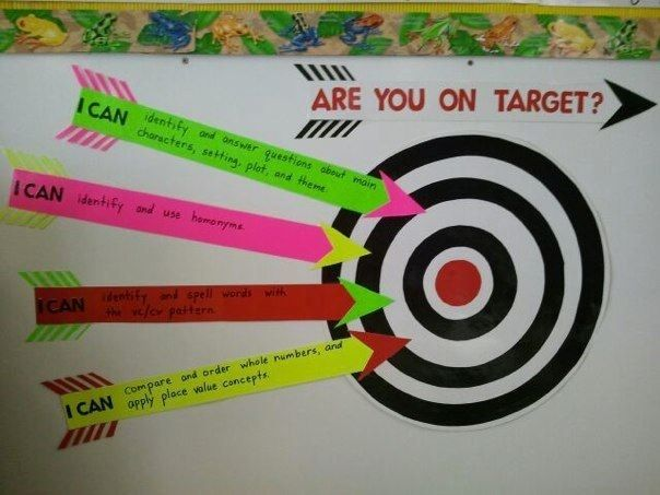 Another great example of learning targets