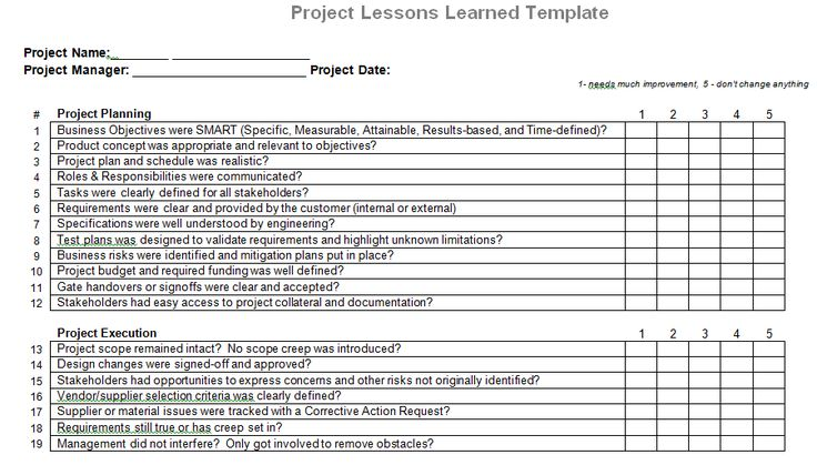project management charter template project lessons learned