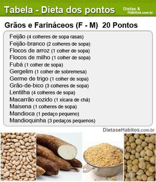 Dieta dos pontos: grãos e farináceos F a M