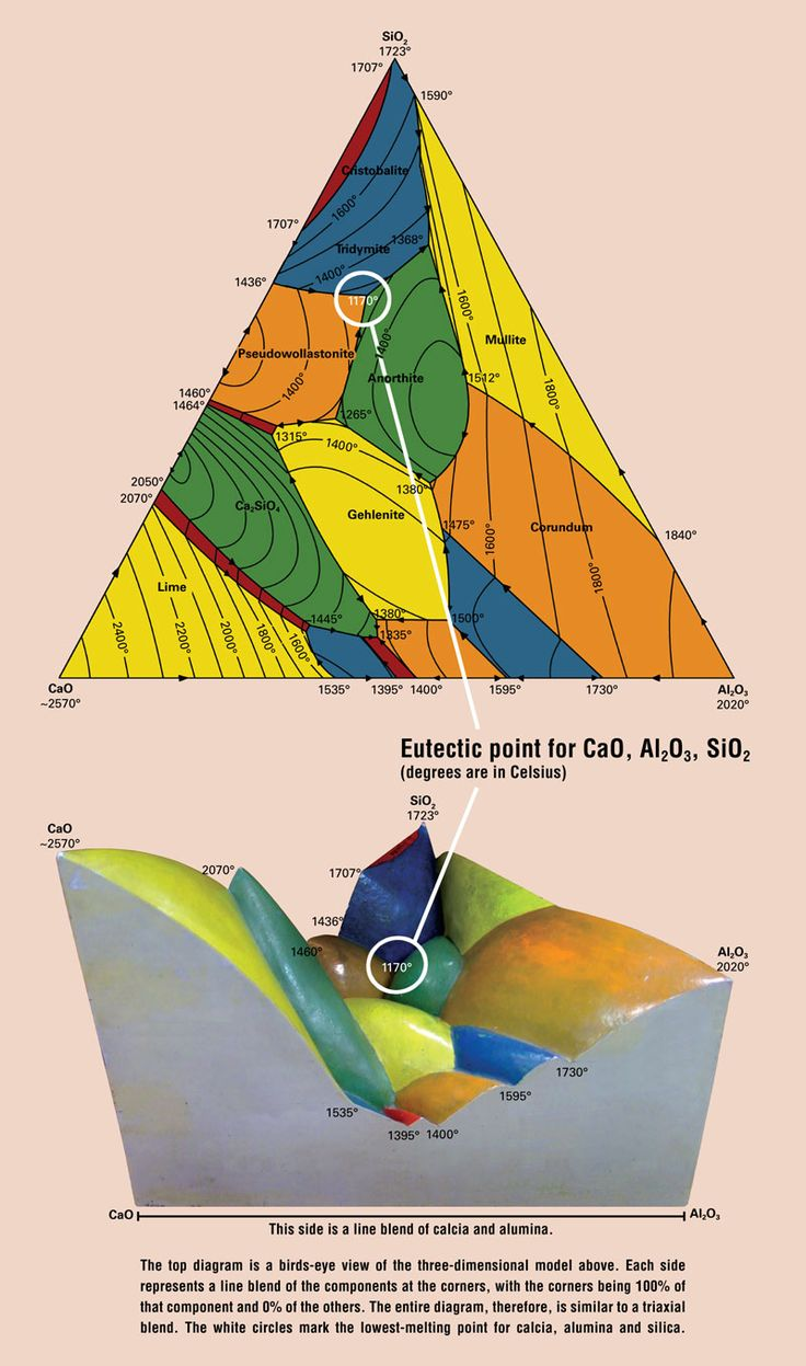 33 Best Images About Ceramic And Metal Micrographs On