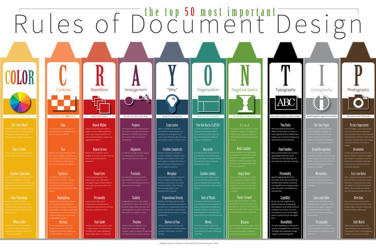 The 50 Most Important Rules of Document Design http://www.photoshophobby.com/50-important-rules-document-design/ #infographic