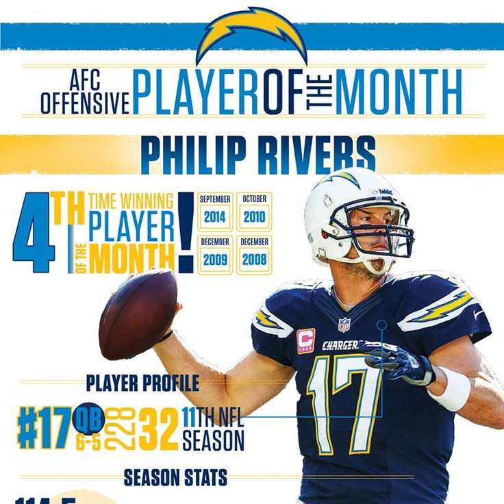 San Diego Chargers Best Players: 347 Best Los Angeles Chargers Images On Pinterest
