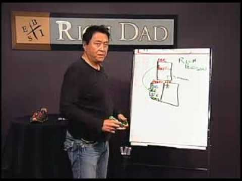 How to Raise Capital: The #1 Skill of an Entrepreneur Robert Kiyosaki ...  http://www.robertsebooks.com/Package.html - Money capital is the lifeblood of every single investment. Without capital, there is no product, no sales, no property, no cash flow. Check out Roberts video about his experiences raising capital for his first entrepreneurial venture.