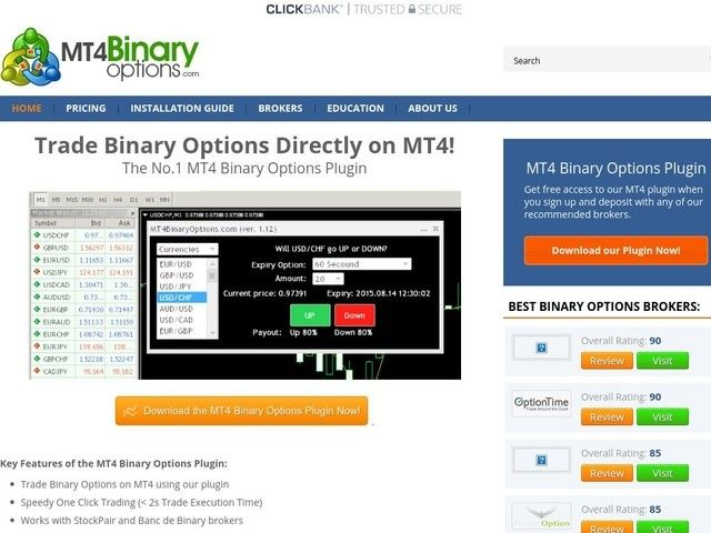 Binary option mt4 plugin