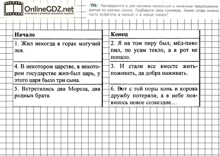Перевод текста слушай читай и выбирай правильные ответы учебник 8 класс