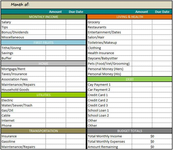 Personal Monthly Budget Template Free Several Free Retirement