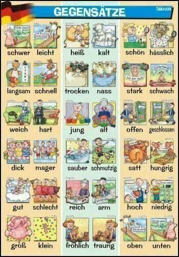 Wortschatz - Bilder - Gegensaetze