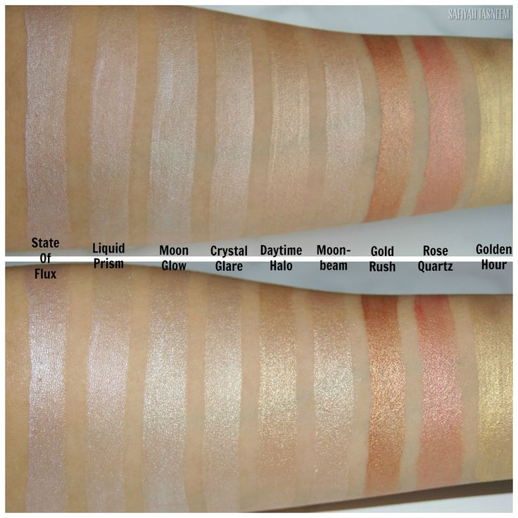 25 Best Ideas About Nyx Swatches On Pinterest Nyx Nyx