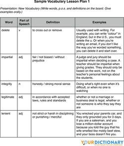 Sample lesson plans for english language learners lesson for Lesson plan template for esl teachers