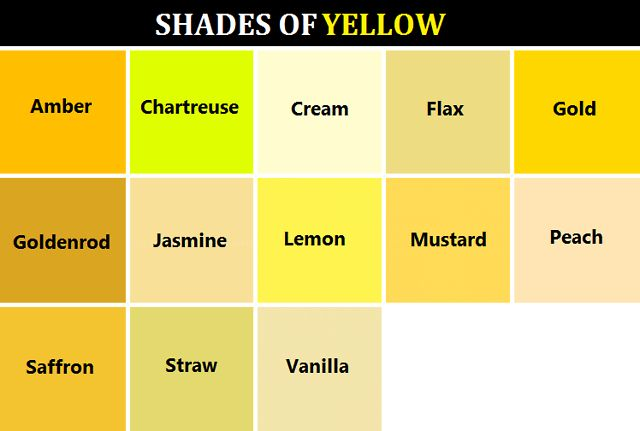 17 best images about colors on pinterest shades of grey for Different yellow paint colors