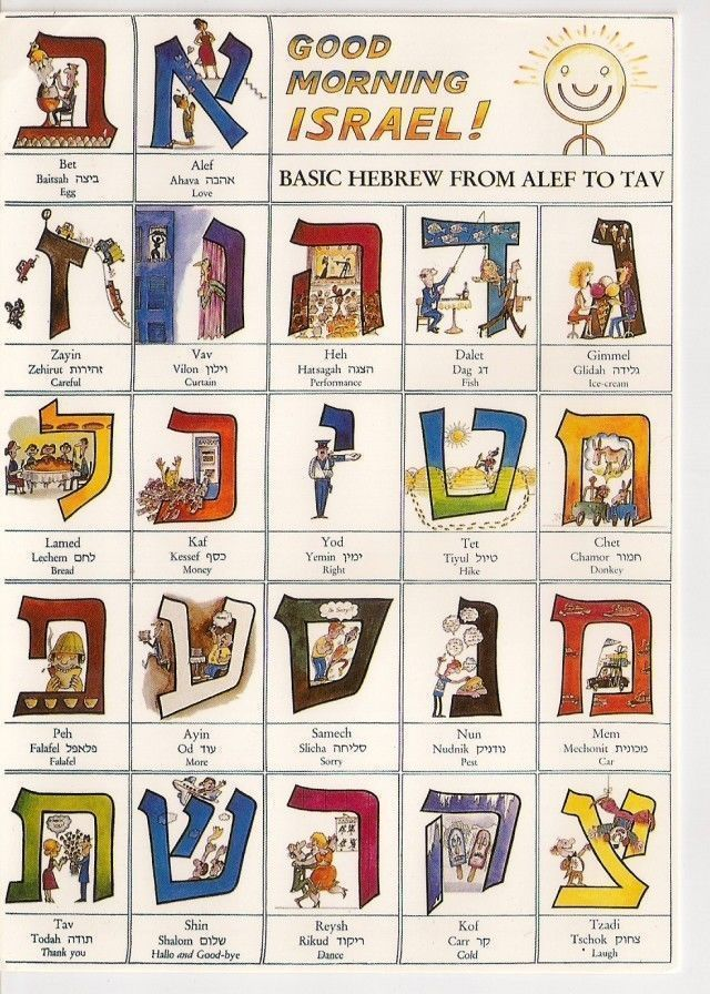 Judaica Israel Postcard Alef To Tav Basic Hebrew in Collectibles, Postcards, Religions | eBay