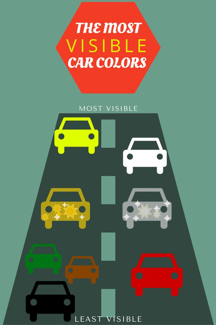 Safest car color accidents - Could The Color Of Your Car Cause An Accident