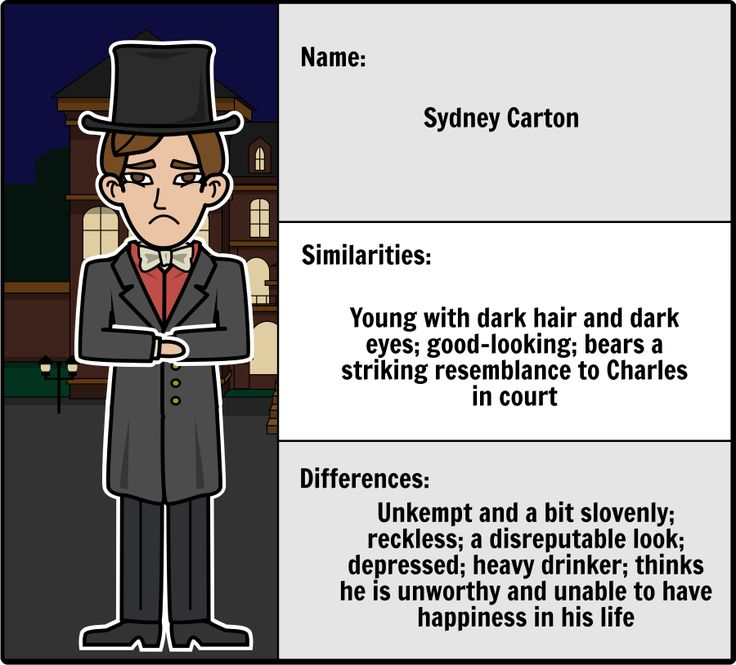 internal conflict in a tale of two cities sydney carton essay Sydney carton is a central character in charles dickens' novel a tale of two  cities he is a shrewd young englishman educated at shrewsbury school, and.