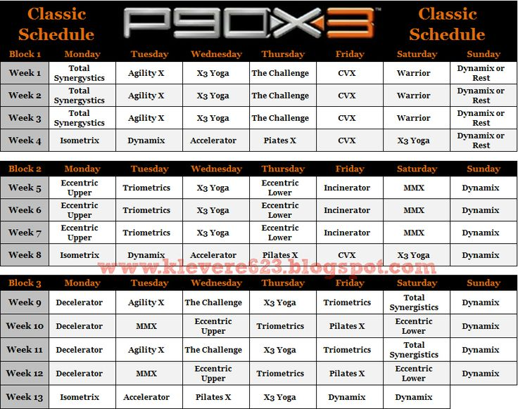 Learning to Love Me: P90X3 Schedule and Calendar