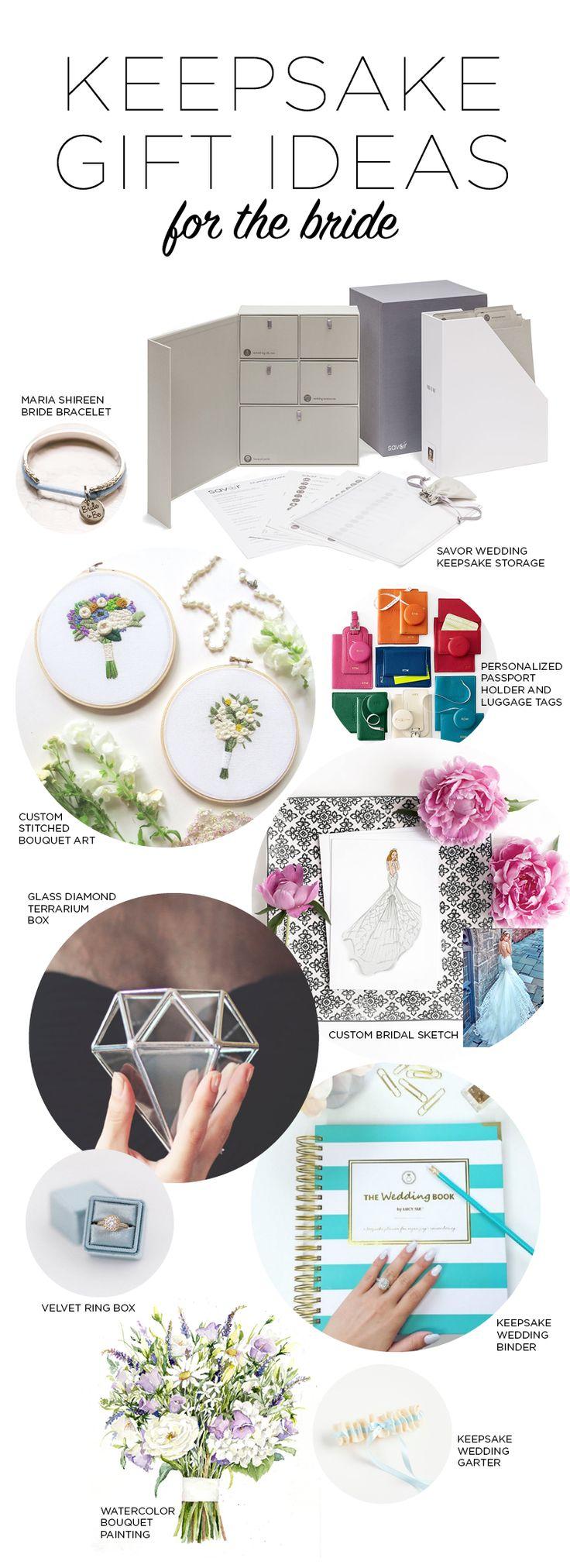 Wedding gift ideas in bangladesh nano