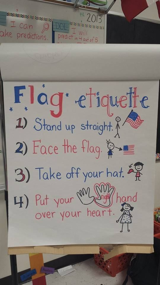 Texas History Classroom Decorations ~ Best images about american history ideas for th grade