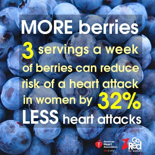 more berries less heart atacks: 3 servings of berries can reduce the risk of a heart attack in women by 32% ~ courtesy American Heart Association  #plantbased #health