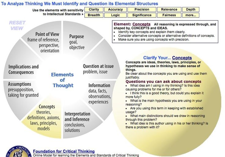 key concept of critical thinking Thinking with concepts  leaving social self-deception undisturbed is incompatible with developing the critical thinking of  identify key concepts.