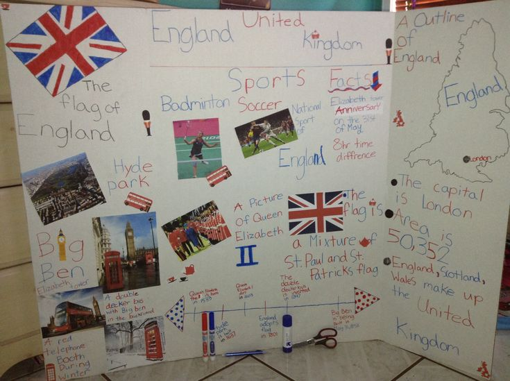 England poster board project #Diy#England#london | What i ...