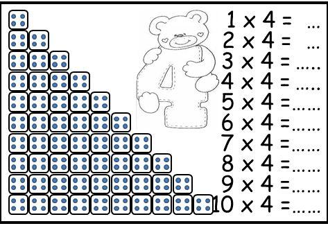 #çarpımtablosu #matematik#matematikboyama#4ler