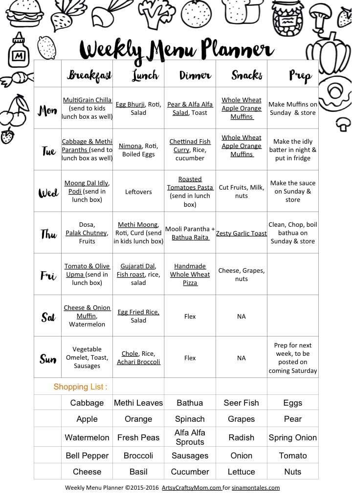 Weekly menu including school lunch box and snacks for WW0116 along with weekly grocery shopping list and prep details.
