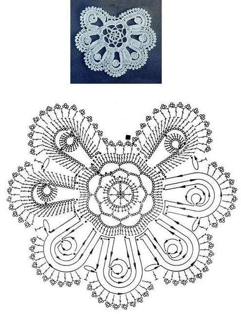 ирландское кружево цветок - Pesquisa Google