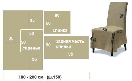 Выкройка чехла стула в виде накидки
