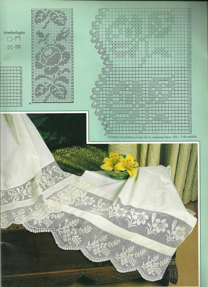 Filet crochet lace edging & insertion, roses with points