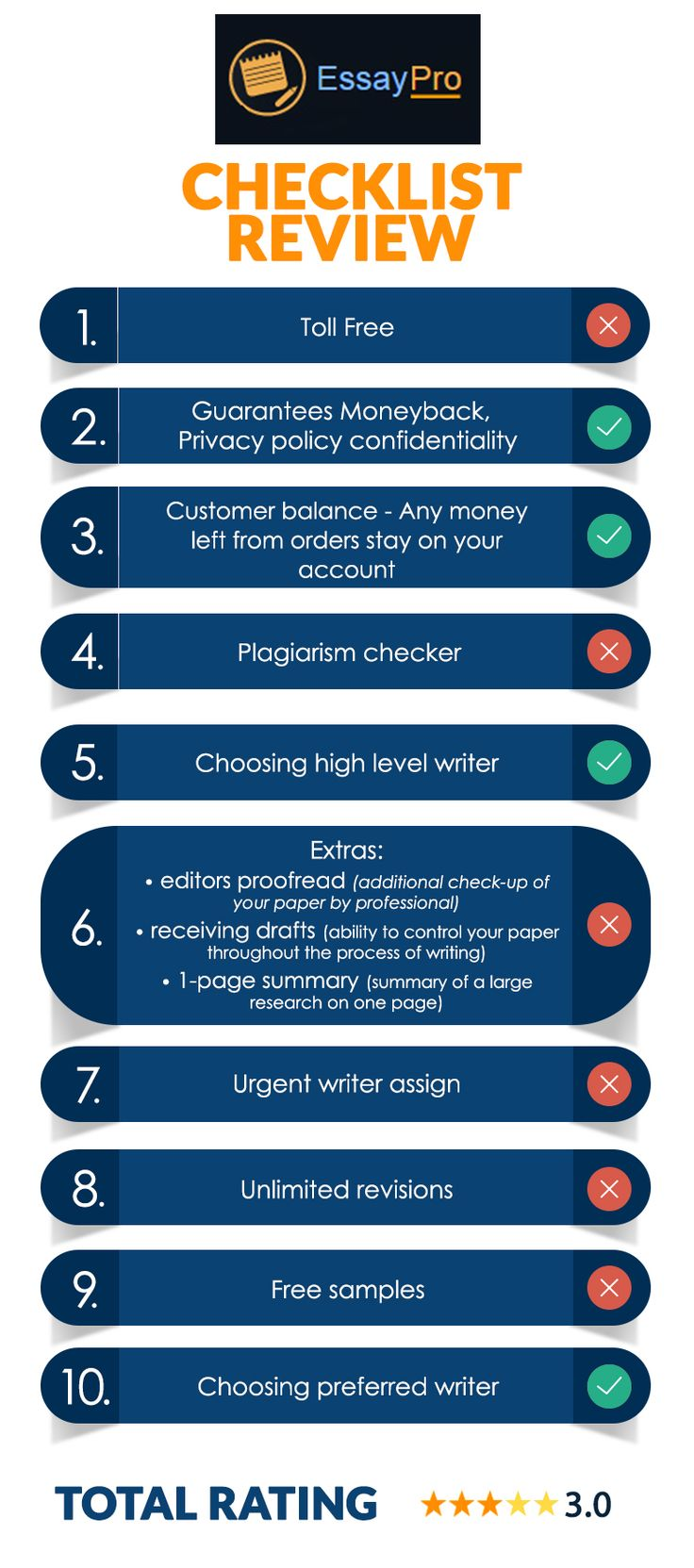 Guide for Essay Writing Help for College Students Australian Best  Assignment Writing Service in Australia essay