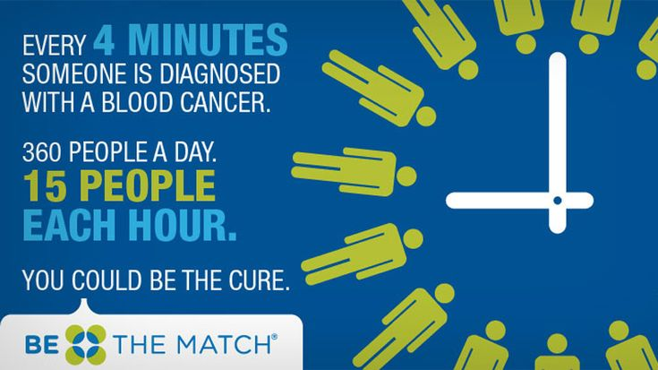 Did you know that every 4 minutes someone in the United States is diagnosed with blood cancer? You could be the one to save a life. Help spread the word! www.BeTheMatch.org