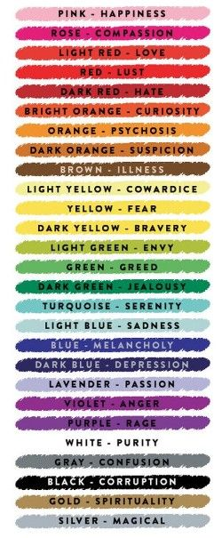56 best Color Personality, Meaning, Effects images on Pinterest | Color  psychology, Color theory and Colour schemes