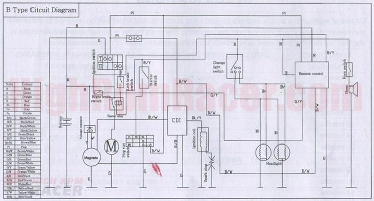 hensim atv atv wiring diagram to live by mini. Black Bedroom Furniture Sets. Home Design Ideas