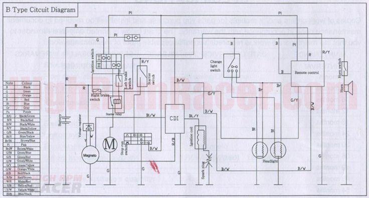 Hensim Atv. ATV Wiring Diagram