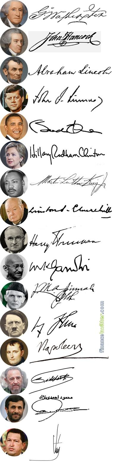 50 Rich & Famous People Signatures - Leader Politicians