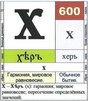 Неожиданные значения 12 слов и выражений в русском языке / Болталка / Разговоры на любые темы